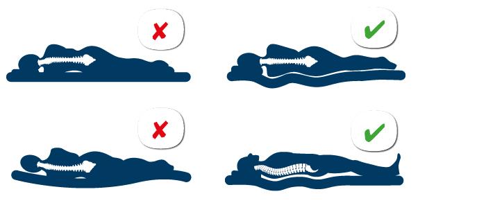 Better Nights | Tips voor rugklachten na het slapen 2